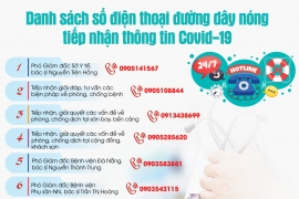 Đà Nẵng công bố đường dây nóng tiếp nhận thông tin Covid-19