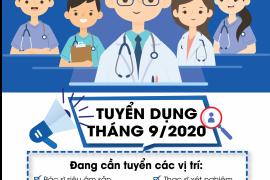 Bệnh viện Tâm Trí Đà Nẵng, thông báo tuyển dụng tháng 9/ 2020